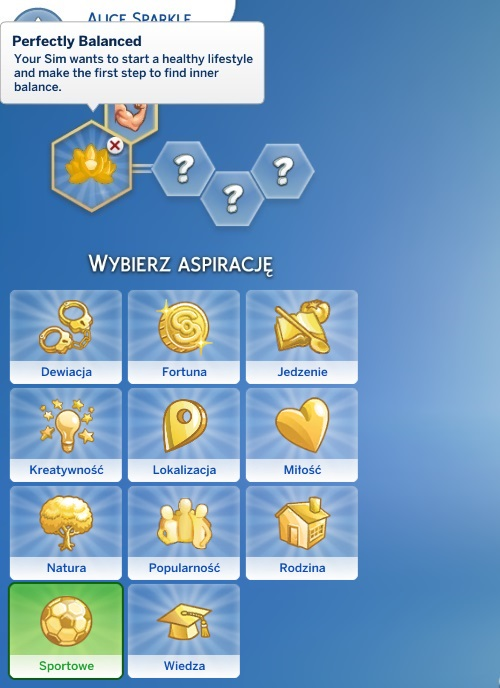 The Sims 4 Aspirations List
