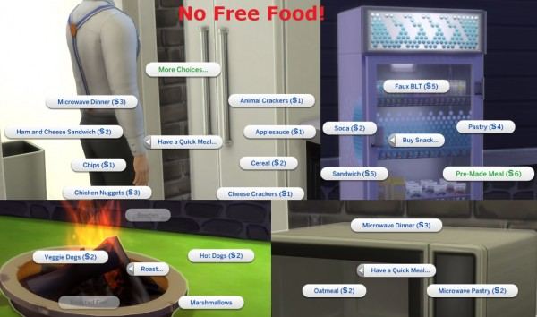 Mod The Sims: No Free Food! by ChaosKitten666