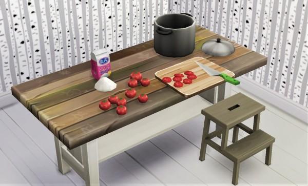 Budgie2budgie: BG table