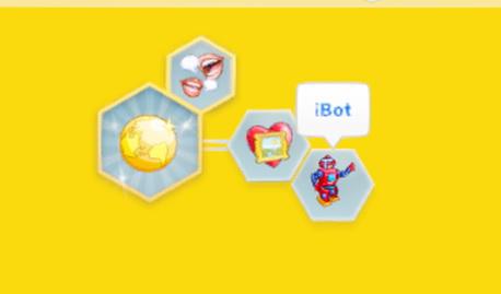 Kawaiistacie: iBot Mod