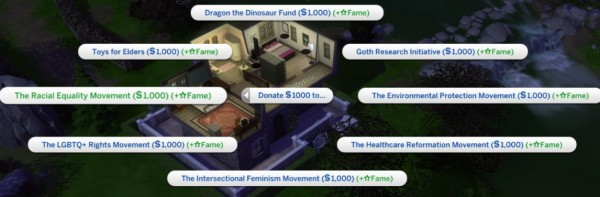 Mod The Sims: Political Causes Have Realistic Names by yourlocalstarbucksaddict