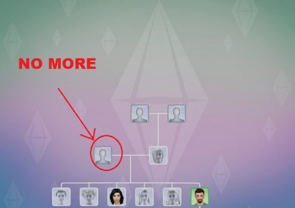 Mod The Sims: No Disappearing Relatives in Family Tree by Tremerion